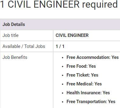 Civil Engineer Jobs In Saudi Arabia 2019 With Images Security