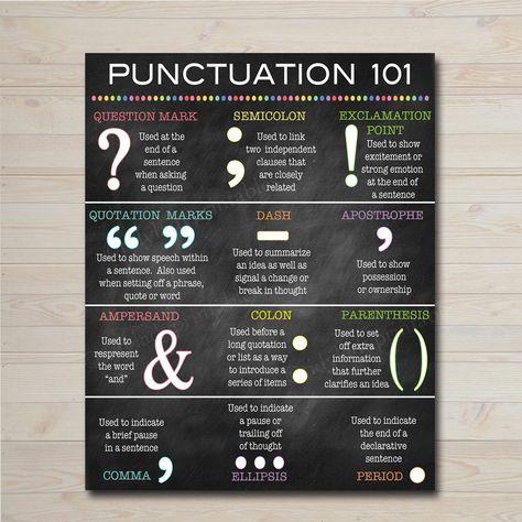English Grammar Punctuation Poster