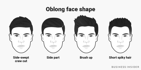 The Best Men S Haircut For Every Face Shape Cool Mens Haircuts