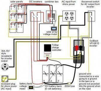 Wiring Diagram For This Mobile Off Grid Solar Power System Including 6 Sun 185w 29v Laminate Solar Pane Off Grid Solar Power Off Grid Solar Solar Energy System