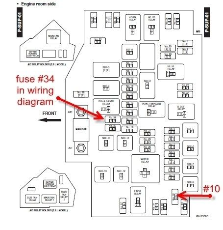 jeep comp fuse box layout wiring diagram list Ford Fuse Box Diagram