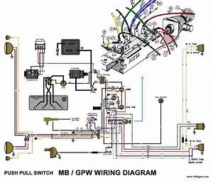 Willys Ignition Wiring Diagram Free Download Wiring Diagram Window B Window B Zaafran It