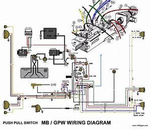 Ford Bantam Wiring Diagram Free Ford Bantam 1600 Wiring Diagram Ford Bantam 2002 Wiring Diagrams Service M Trailer Light Wiring Willys Trailer Wiring Diagram