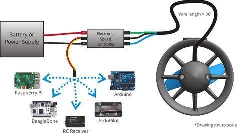 DIY Micro ROV Roboter RC Boot Jet Motor Jet Engine 3-Blades Unterwasser Thruster