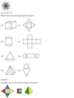 Ncert Solutions For Class 7 Maths Chapter 14 Symmetry Maths