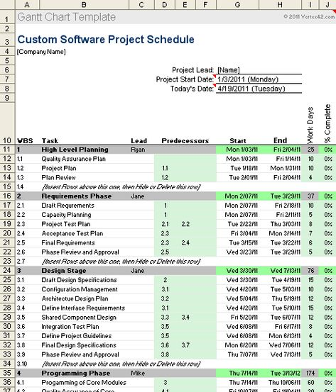 Microsoft Project Construction Schedule Template | Tomu.Co