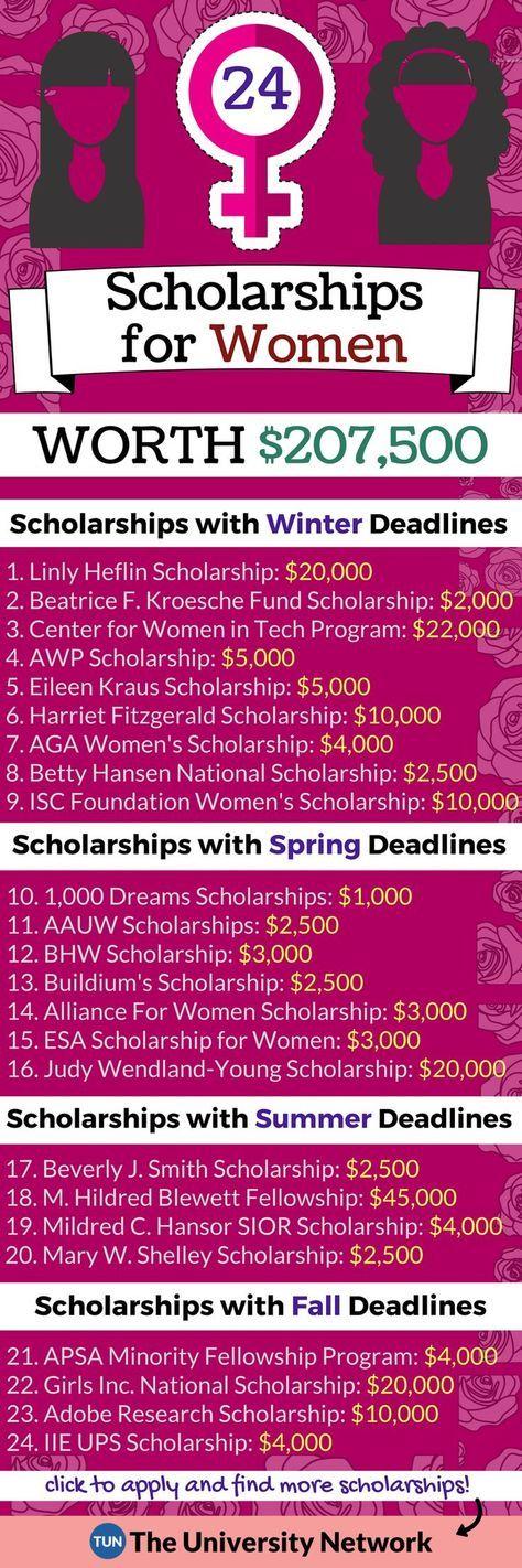 Scholarships For Women | The University Network