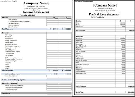 Profit And Loss Statement Vs Income Statement Business financial - business financial statement form