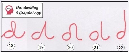 handwriting analysis letter s