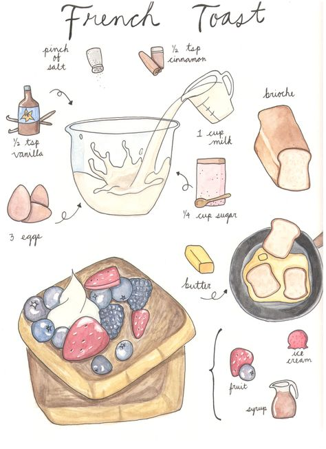 Watercolor rendition of my go-to french toast recipe! Cute Food, Good Food, Yummy Food, Tasty, Breakfast And Brunch, Breakfast Recipes, Recipe Drawing, Food Journal, Food Drawing