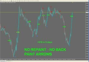 R064 No Repaint Arrows M15 Scalping Indicator Forex Metatrader Mt4
