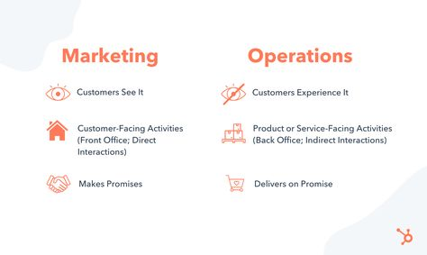 Marketing vs. Operations: The Battle for a Small Business' Attention