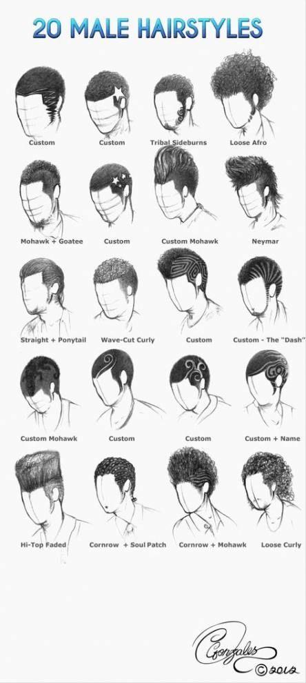 Trendy Curly Hair Boy Anime In 2020 Curly Hair Drawing How To Draw Hair Manga Hair
