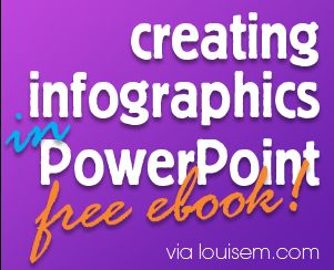 creating infographics with powerpoint templates: infographic, Powerpoint templates