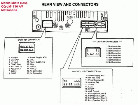 Stereo Wiring Harness Diagram Blurts Me In Ford Car Stereo Sony Car Stereo Car Stereo Systems