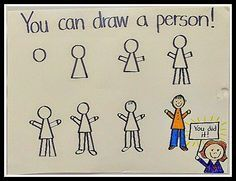 How To Draw A Person For Kids Easy Steps For Drawing A Person Kindergarten Drawing Kindergarten Anchor Charts Interactive Writing
