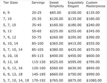 Wedding Cake Pricing Cake Pricing Wedding Cake And Cake - Wedding Cake Costs
