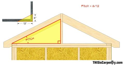 Common Rafter Framing Framing Construction Rafter Roof Framing