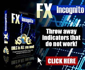 Forex Incognito Ohlc Technique Forget Technical Analysis Throw