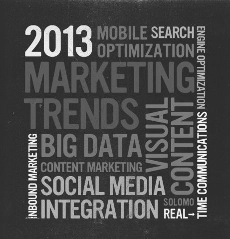 2013 signals of digital changes to come