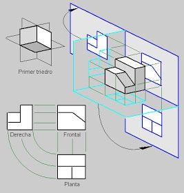 Arquetipos 21 Proyecciones Ortogonales Metodo Monge Proyecciones Ortogonales Ejercicios De Dibujo Tecnicas De Dibujo