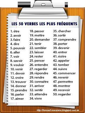 Les 50 Verbes Les Plus Frequents Verbes Francais Apprendre Le Francais Parler Apprendre Le Francais