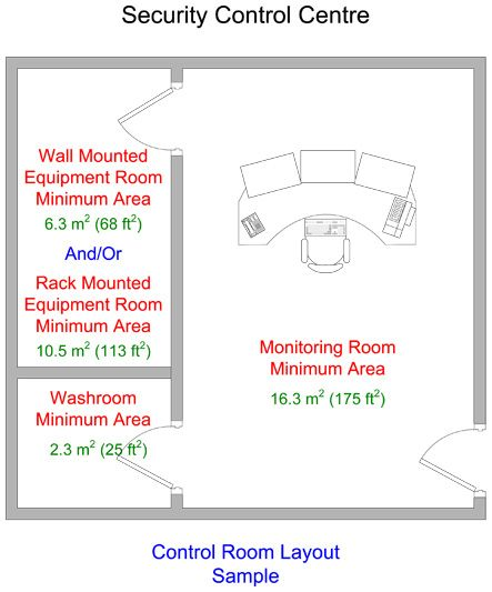Control Room Layout Sample Cctv Room Layout Layout Home Security