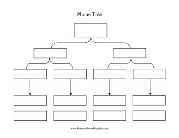 This Phone Tree Log Is Set Up Like A Pyramid To Record The Names