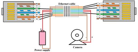 What Is Poe Power Over Ethernet Power Network Switch
