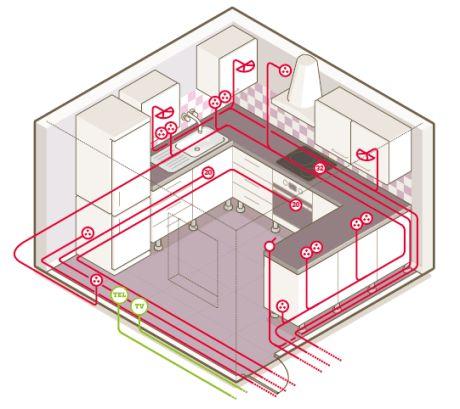 schema tableau electrique maison Bricolage Pinterest Salons