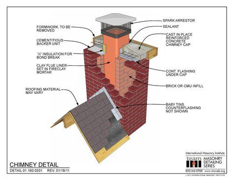01 160 0201 Chimney Detail Chimney Design Masonry Masonry Fireplace