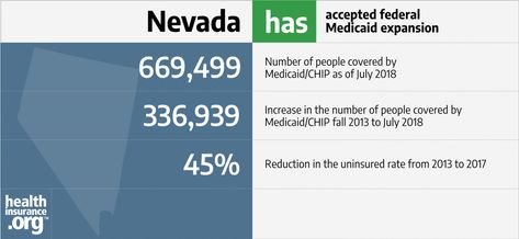10 Health Insurance Brokers Las Vegas Rituals You Should Know In