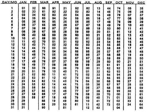 The Julian Calendar 2013 Monthly Calendar Pinterest Calendar - sample julian calendar