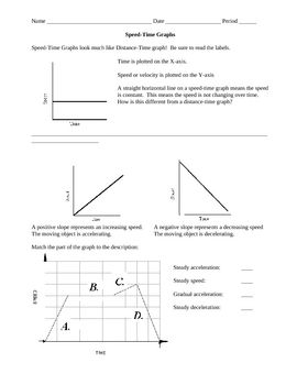 Graphing Of Speed Vs Time Worksheet For 9th 12th Grade