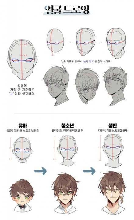 Super Drawing Faces Tutorial Style 56 Ideas