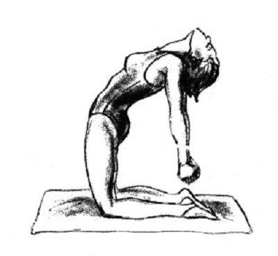 varicoză și gimnastică art)