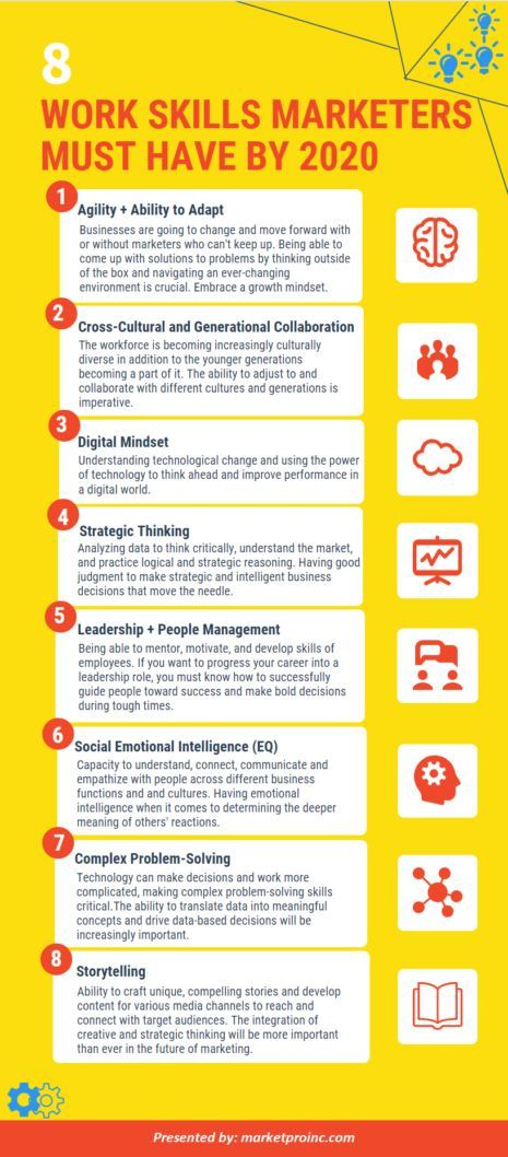 8 Essential Skills to Become Good at Marketing - Infographic
