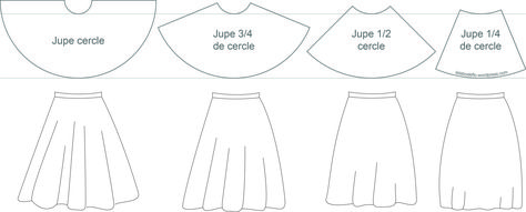 Aujourd'hui je vais vous parler du cas de la jupe cercle et de ses variantes, des matières utilisées et de leurs constructions. La jupe cercle est une jupe taille haute sans pinces ni plis qu…