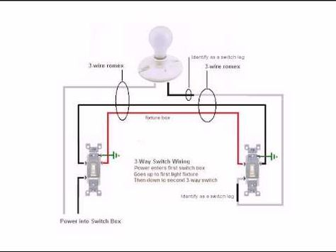 3 Way Switch Wiring Made Easy, applies to 4-Way Switches and ... Where Is Wiring Made on