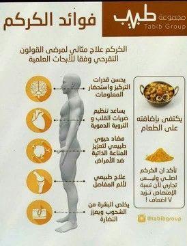 Pin By Farah Shshtari On Health Health Fitness Nutrition Organic Health Health Facts Fitness