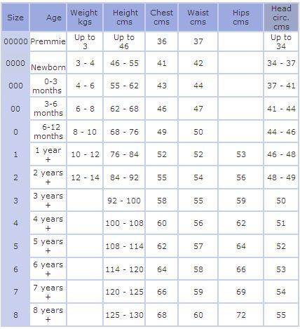 Tabel Ukuran Baju Anak Baju Anak Anak Pola Baju Bayi