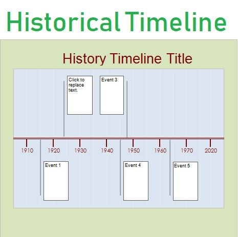 4 Historical Timeline Template Historical Timeline History