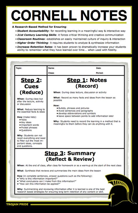 Revisiting Cornell Notes An Effective Note Taking Method Screen - cornell note taking template