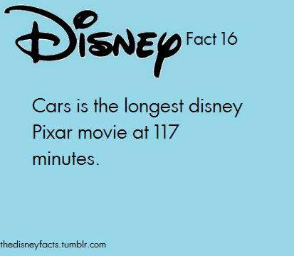 Animated Film Reviews: Fun Disney Facts