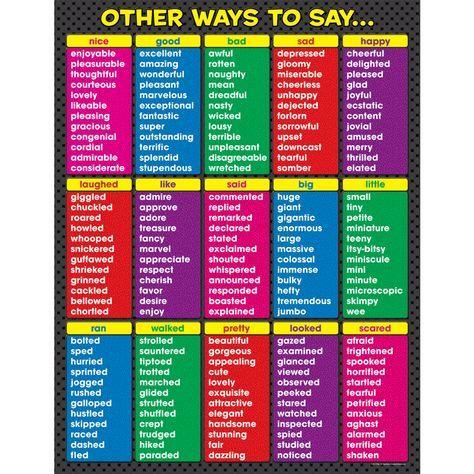 Descriptive Words Poster