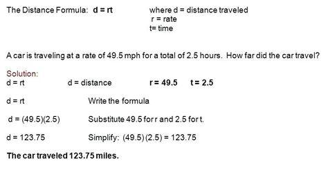 Algebra Basic Formulas Math Sure That Been Using Formulas