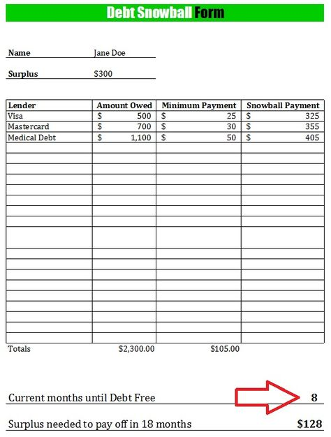 Free Debt Snowball Form Worksheet Comes With Instructional Video Debt Snowball Debt Snowball Worksheet Dave Ramsey Debt Snowball