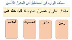 تصنيف عناصر القصة Language Arabic Grade Level 2 School Subject لغة عربية Main Content القصة Other Contents عن Online Workouts Worksheets Online Activities