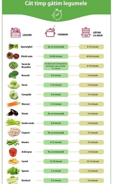 micul dietă pelvică varicoză)