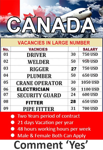 99 Urgent Positions In Canada Jobs In Canada International